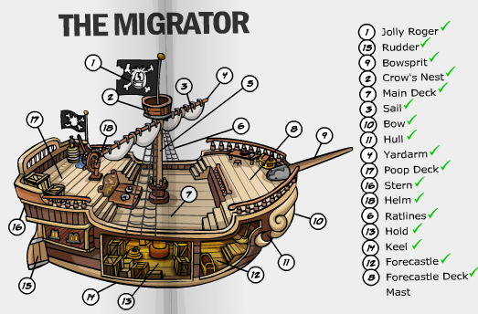 migrator.png